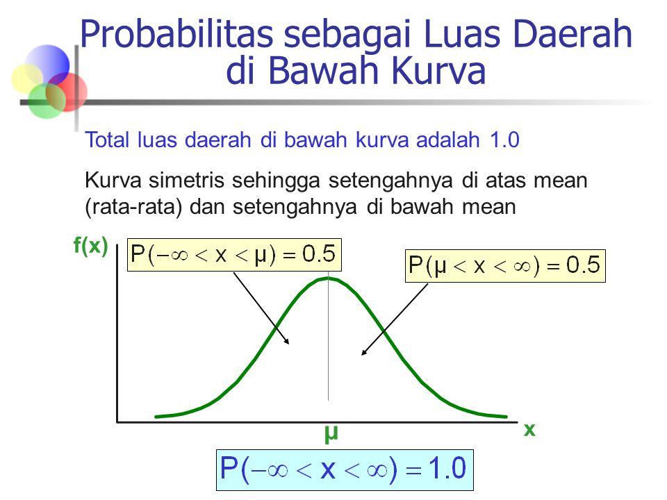 Probabilitas sebagai Luas Daerah di Bawah Kurva