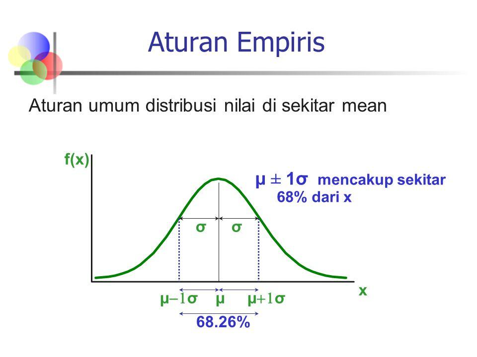 Aturan Empiris Aturan umum distribusi nilai di sekitar mean f(x)