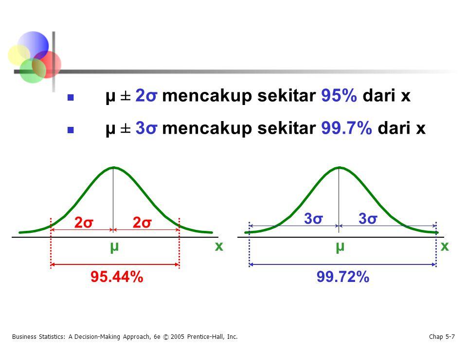 μ ± 2σ mencakup sekitar 95% dari x