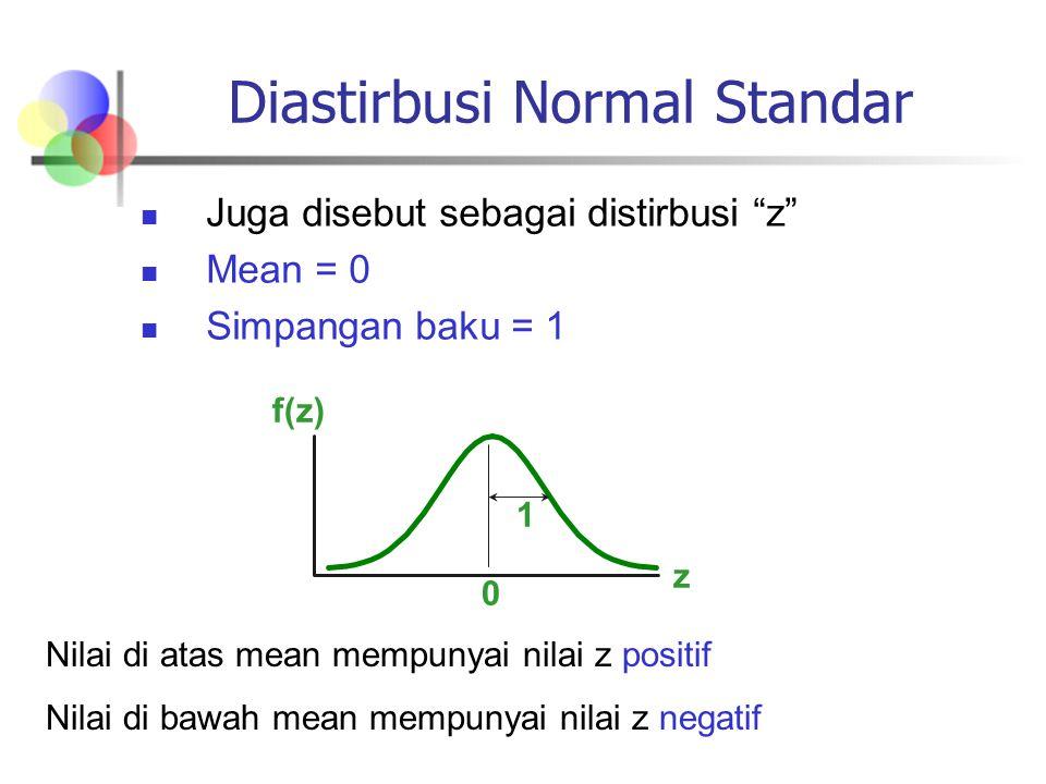 Diastirbusi Normal Standar