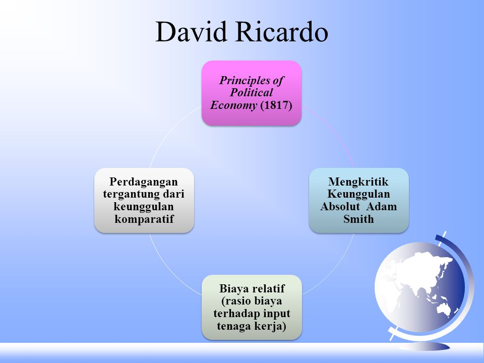 David Ricardo Principles of Political Economy (1817)