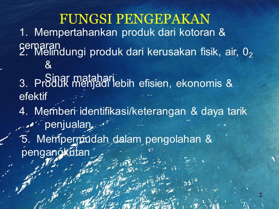 FUNGSI PENGEPAKAN 1. Mempertahankan produk dari kotoran & cemaran
