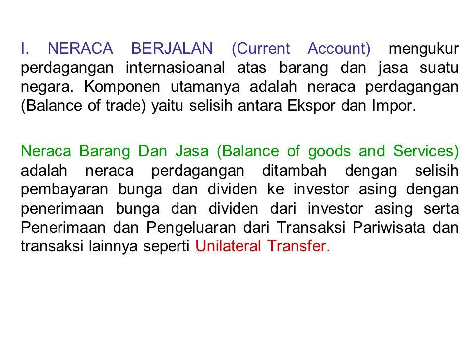 I. NERACA BERJALAN (Current Account) mengukur perdagangan internasioanal atas barang dan jasa suatu negara. Komponen utamanya adalah neraca perdagangan (Balance of trade) yaitu selisih antara Ekspor dan Impor.