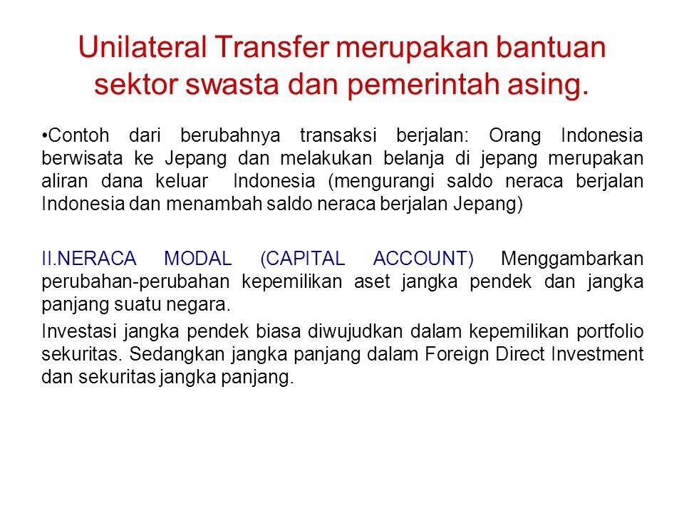 Unilateral Transfer merupakan bantuan sektor swasta dan pemerintah asing.