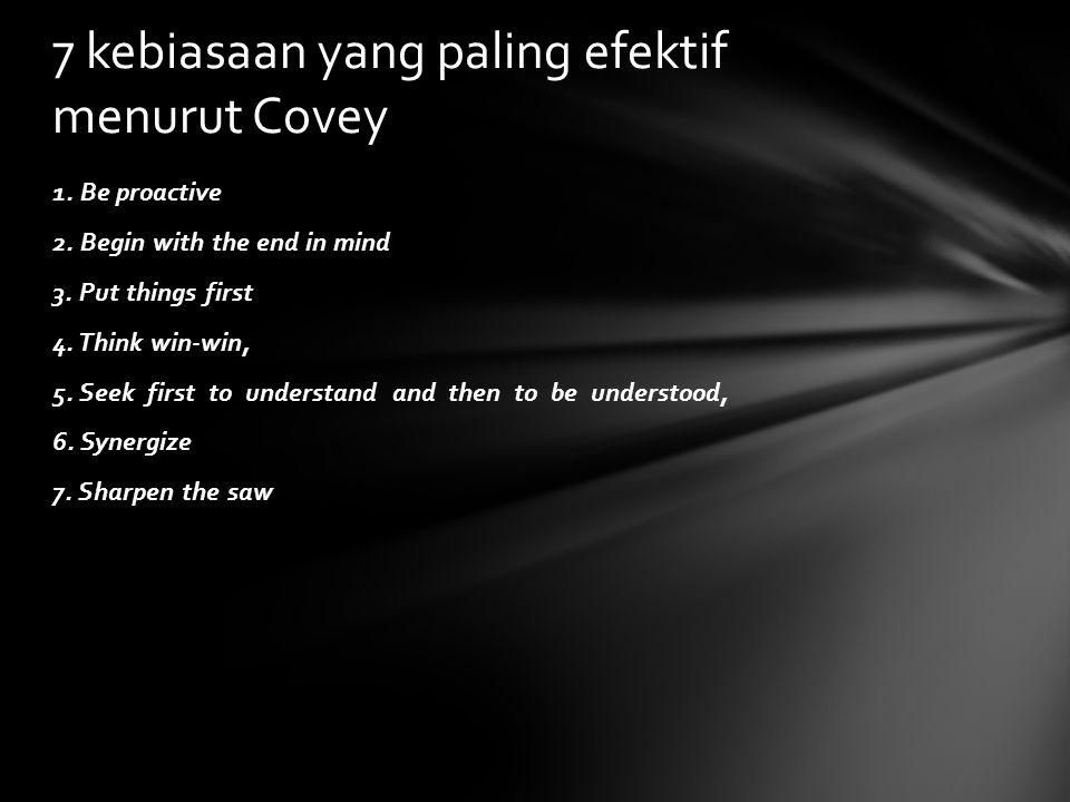 7 kebiasaan yang paling efektif menurut Covey