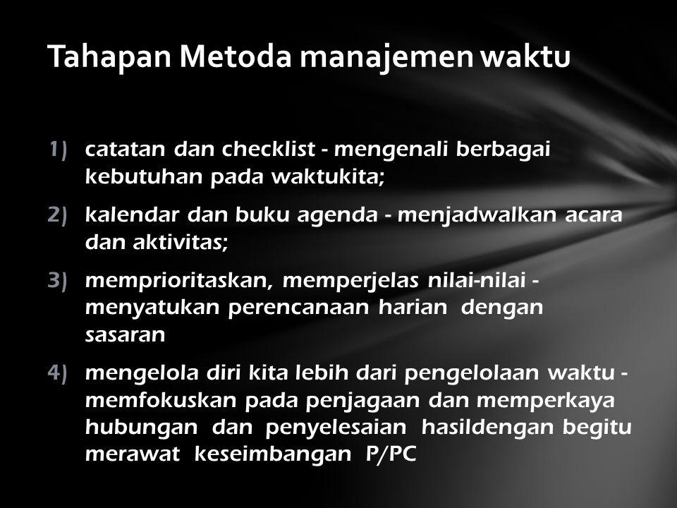 Tahapan Metoda manajemen waktu