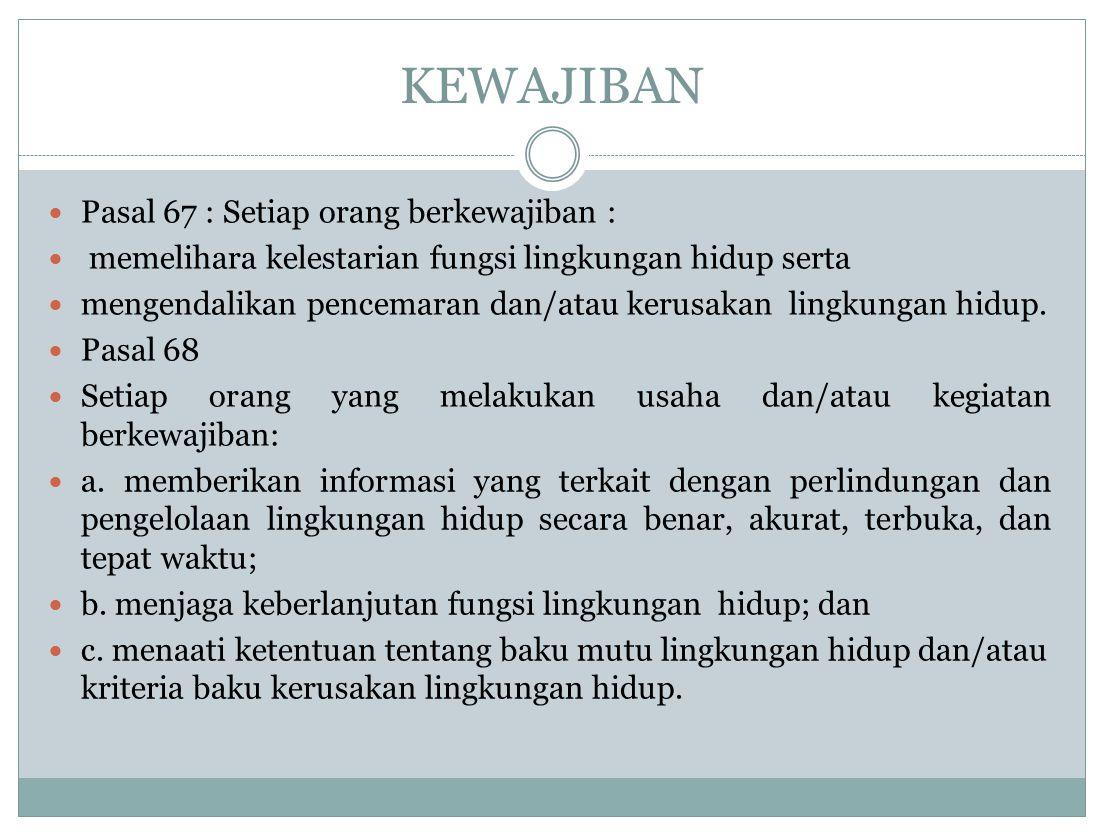 KEWAJIBAN Pasal 67 : Setiap orang berkewajiban :