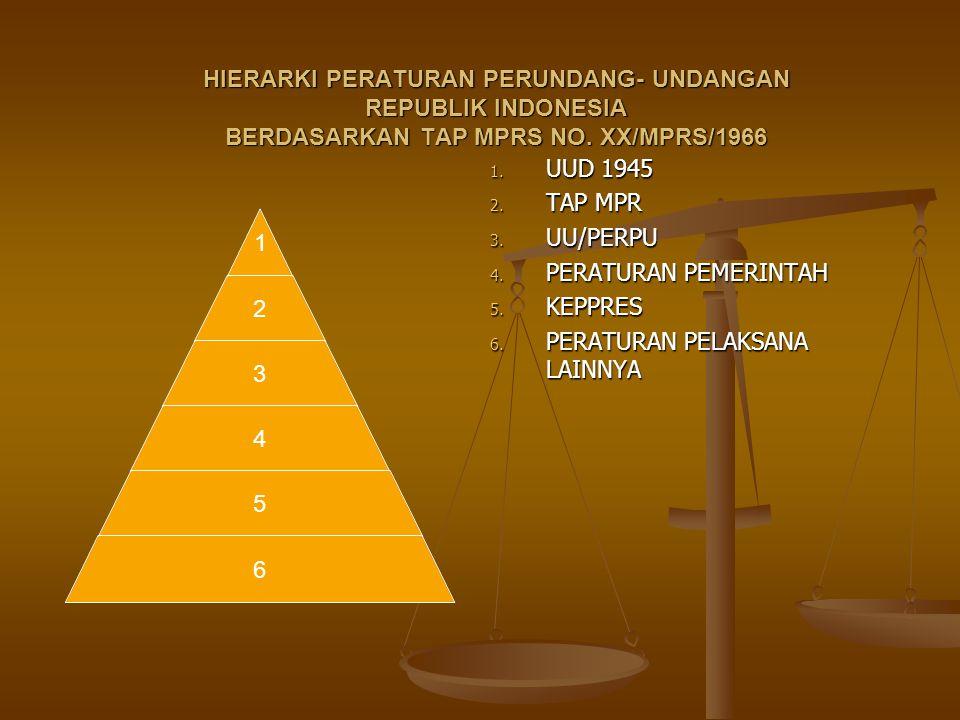 HIERARKI PERATURAN PERUNDANG- UNDANGAN REPUBLIK INDONESIA BERDASARKAN TAP MPRS NO. XX/MPRS/1966