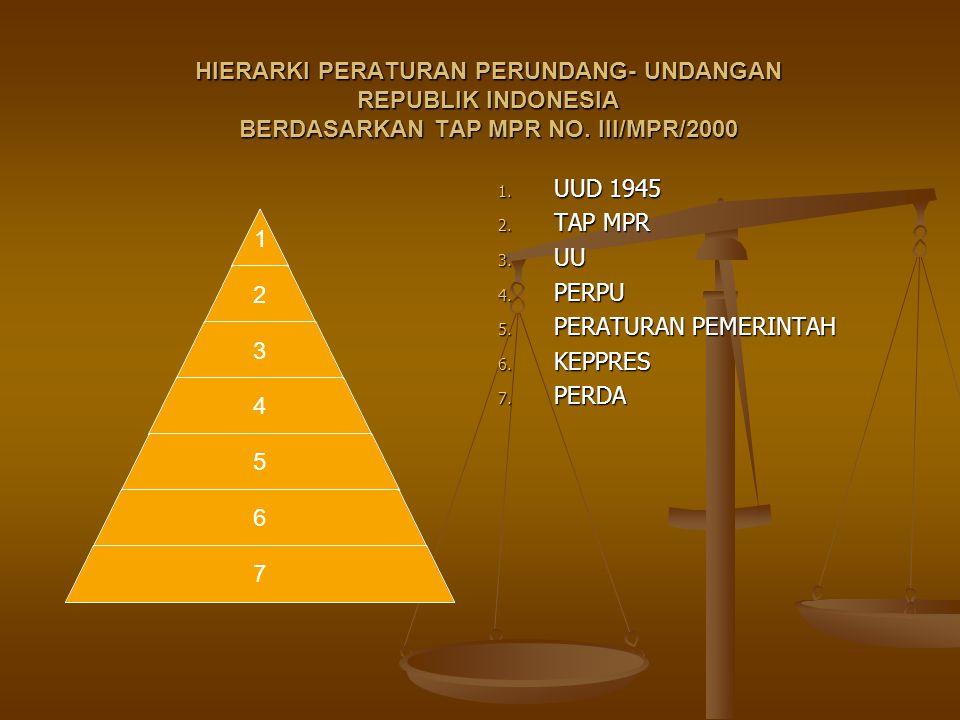 HIERARKI PERATURAN PERUNDANG- UNDANGAN REPUBLIK INDONESIA BERDASARKAN TAP MPR NO. III/MPR/2000