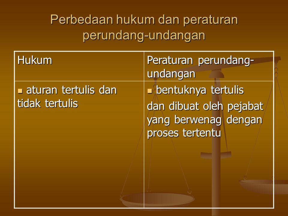Perbedaan hukum dan peraturan perundang-undangan