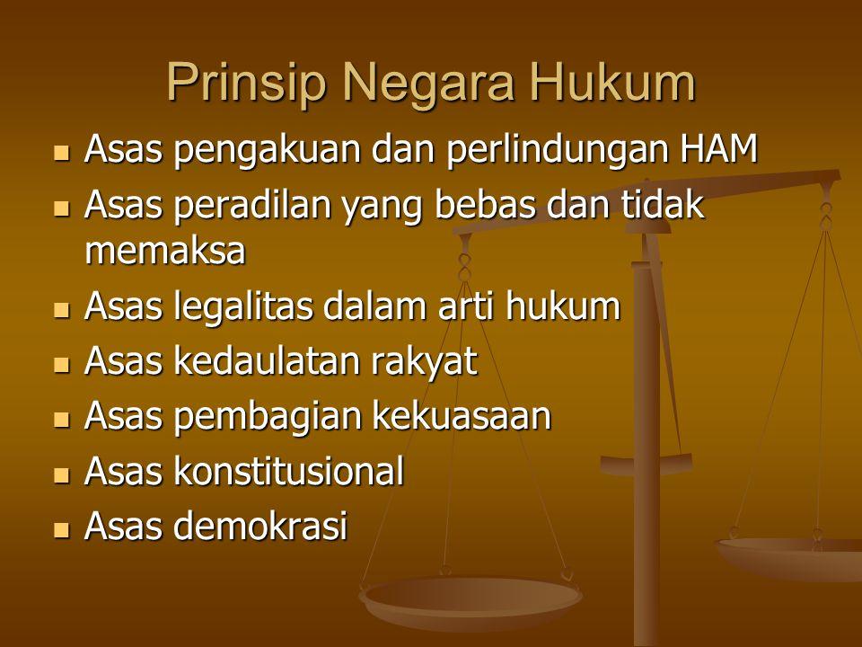 Prinsip Negara Hukum Asas pengakuan dan perlindungan HAM