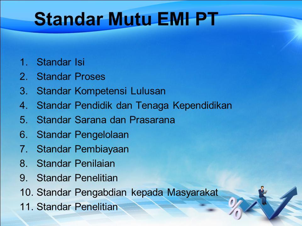 Standar Mutu EMI PT Standar Isi Standar Proses