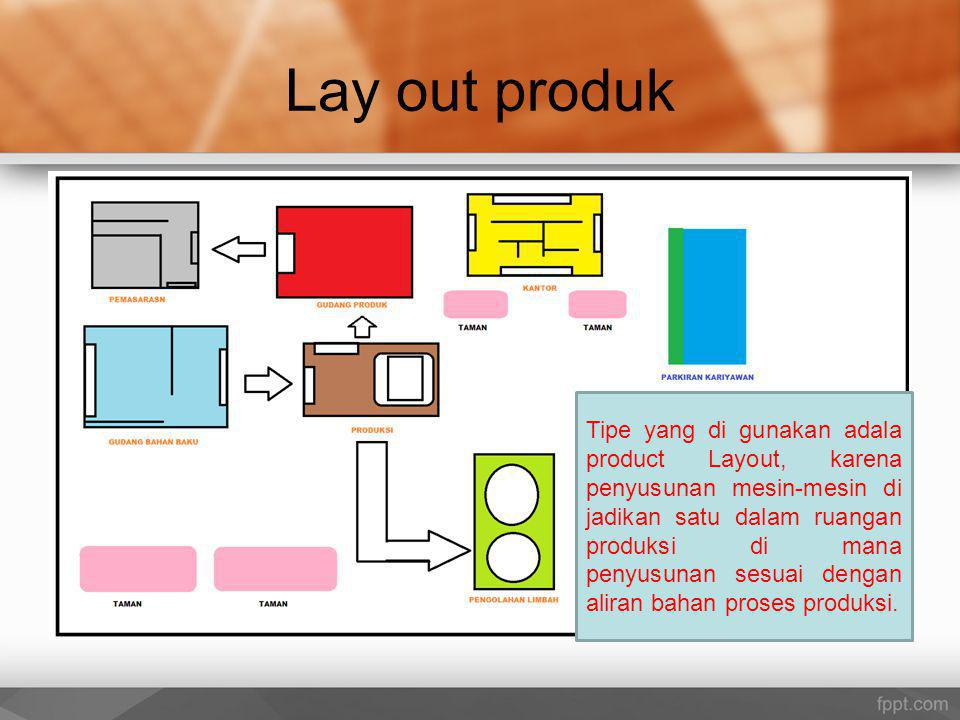 Lay out produk