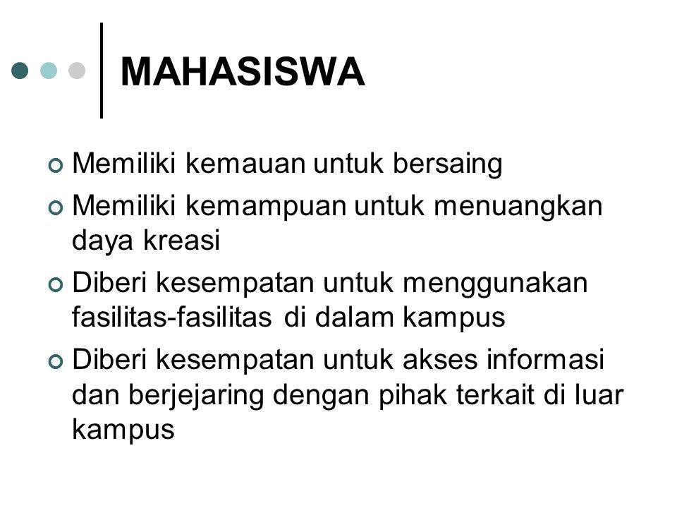 MAHASISWA Memiliki kemauan untuk bersaing