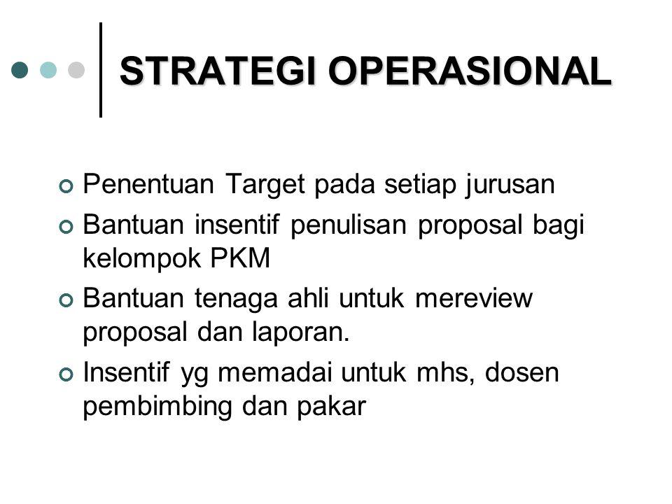 STRATEGI OPERASIONAL Penentuan Target pada setiap jurusan