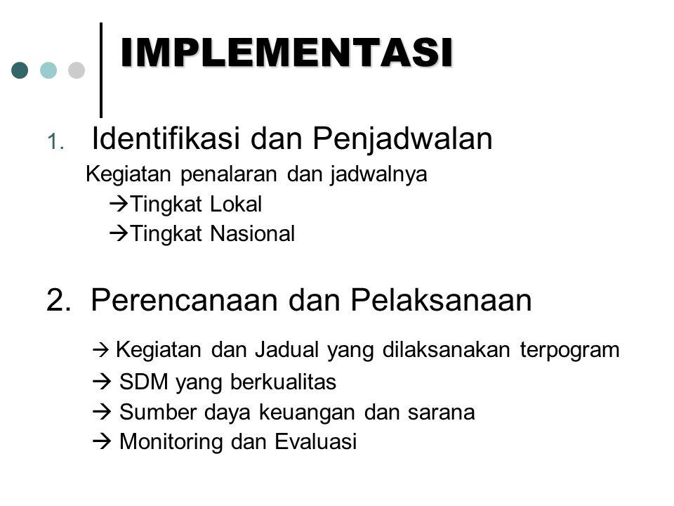 IMPLEMENTASI  Kegiatan dan Jadual yang dilaksanakan terpogram