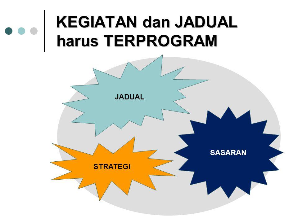 KEGIATAN dan JADUAL harus TERPROGRAM