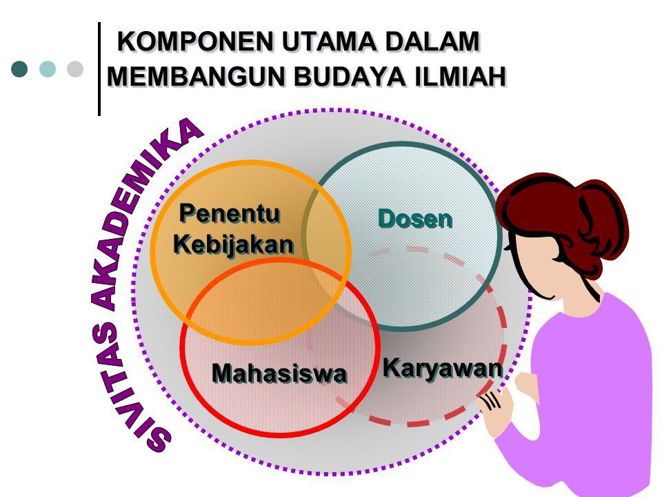 KOMPONEN UTAMA DALAM MEMBANGUN BUDAYA ILMIAH