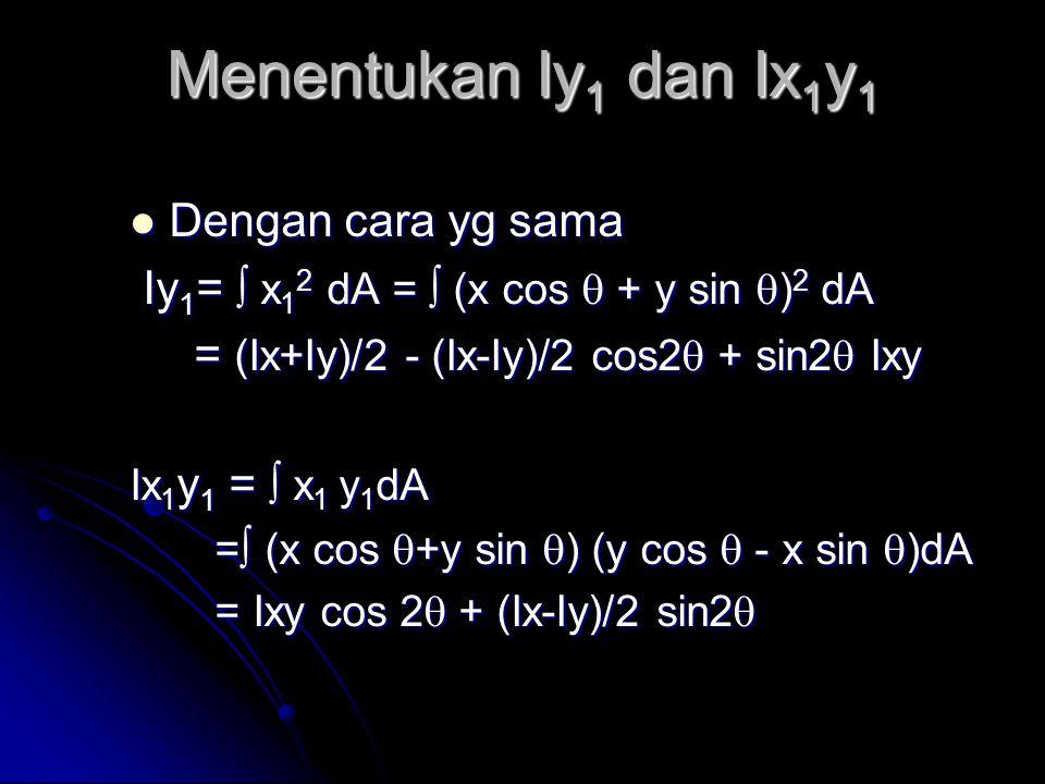 Menentukan Iy1 dan Ix1y1 Dengan cara yg sama