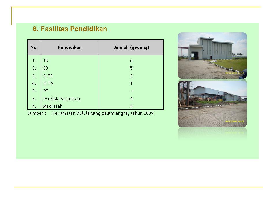 6. Fasilitas Pendidikan