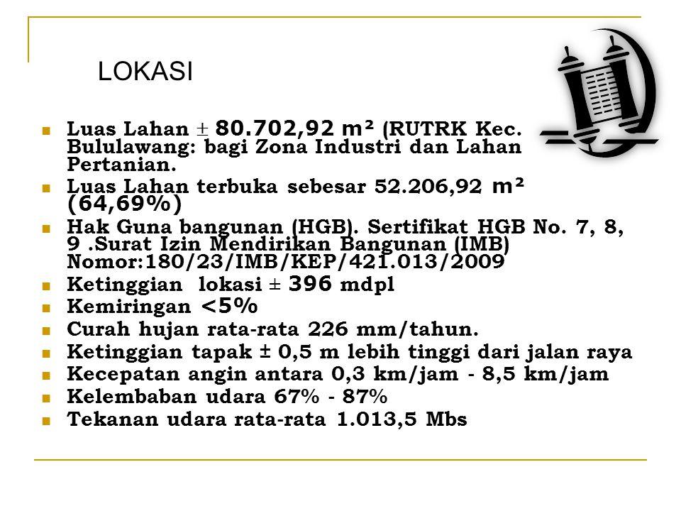 LOKASI Luas Lahan  80.702,92 m² (RUTRK Kec. Bululawang: bagi Zona Industri dan Lahan Pertanian. Luas Lahan terbuka sebesar 52.206,92 m² (64,69%)