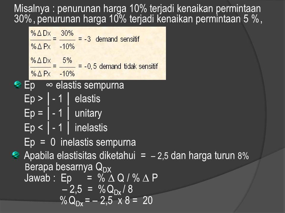 Ep = 0 inelastis sempurna