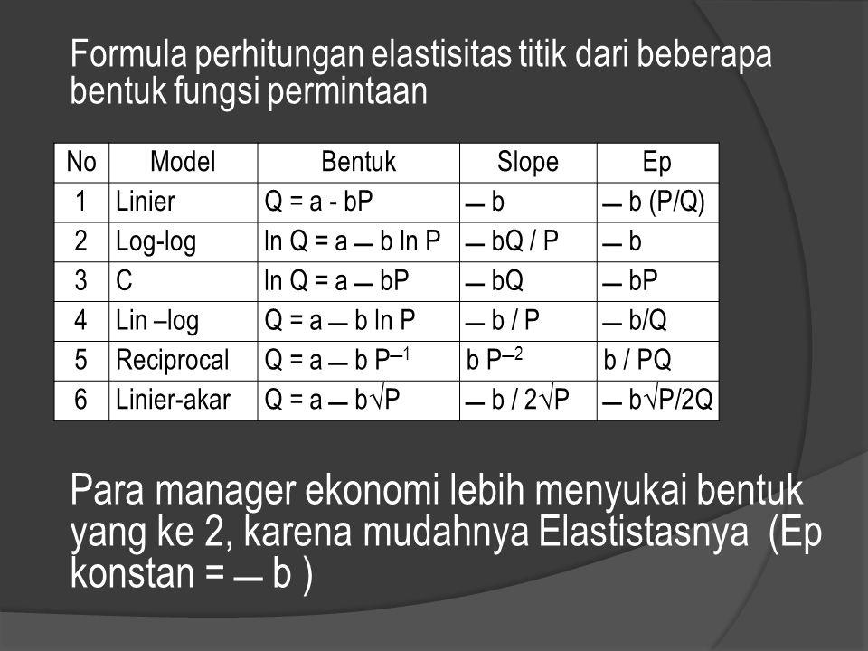Formula perhitungan elastisitas titik dari beberapa bentuk fungsi permintaan