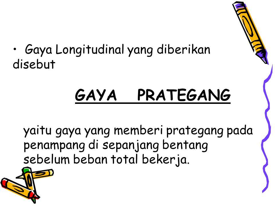 Gaya Longitudinal yang diberikan disebut GAYA PRATEGANG yaitu gaya yang memberi prategang pada penampang di sepanjang bentang sebelum beban total bekerja.
