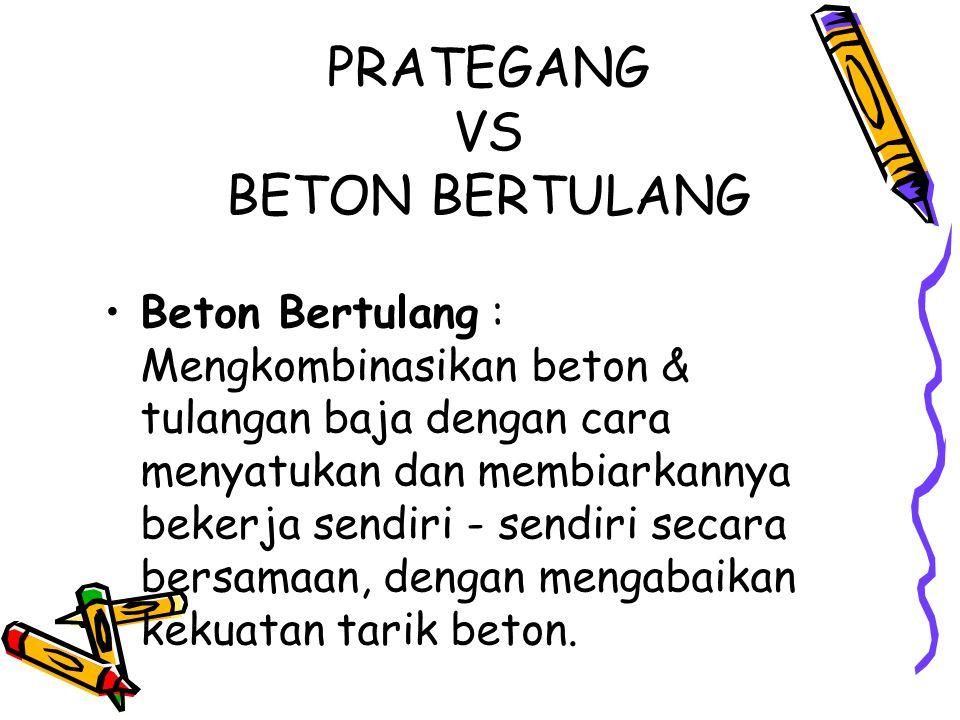 PRATEGANG VS BETON BERTULANG