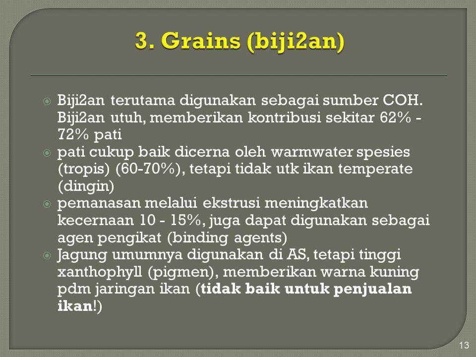 3. Grains (biji2an) Biji2an terutama digunakan sebagai sumber COH. Biji2an utuh, memberikan kontribusi sekitar 62% -72% pati.