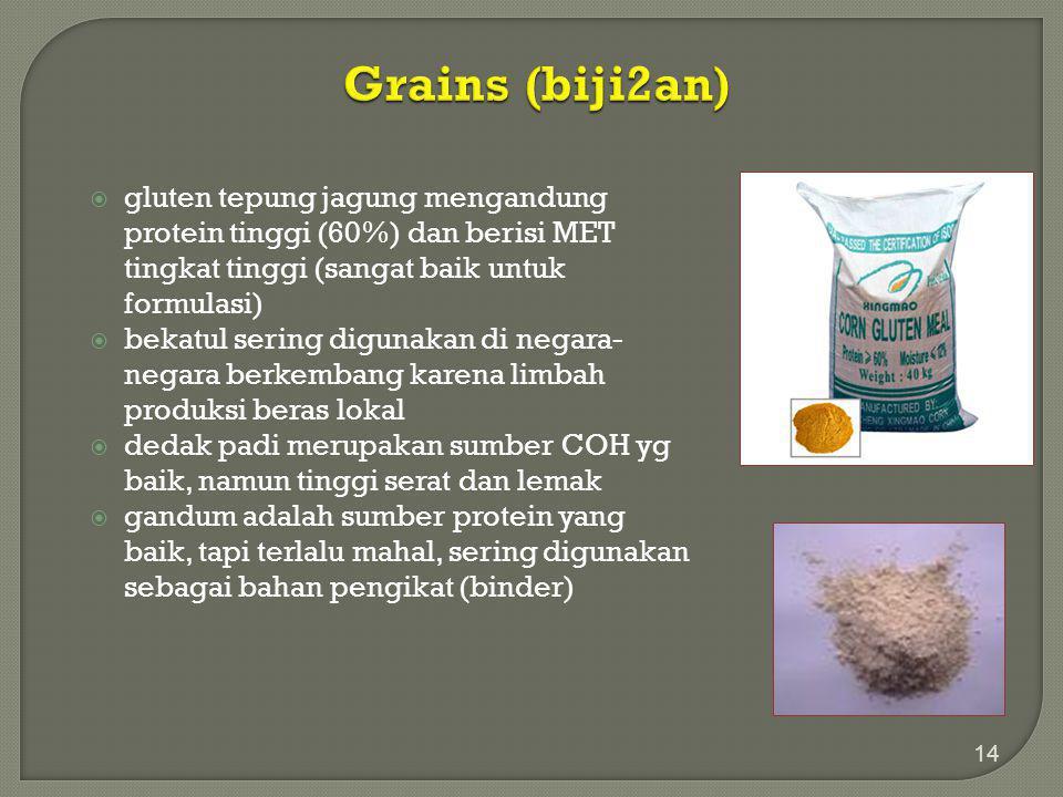 Grains (biji2an) gluten tepung jagung mengandung protein tinggi (60%) dan berisi MET tingkat tinggi (sangat baik untuk formulasi)