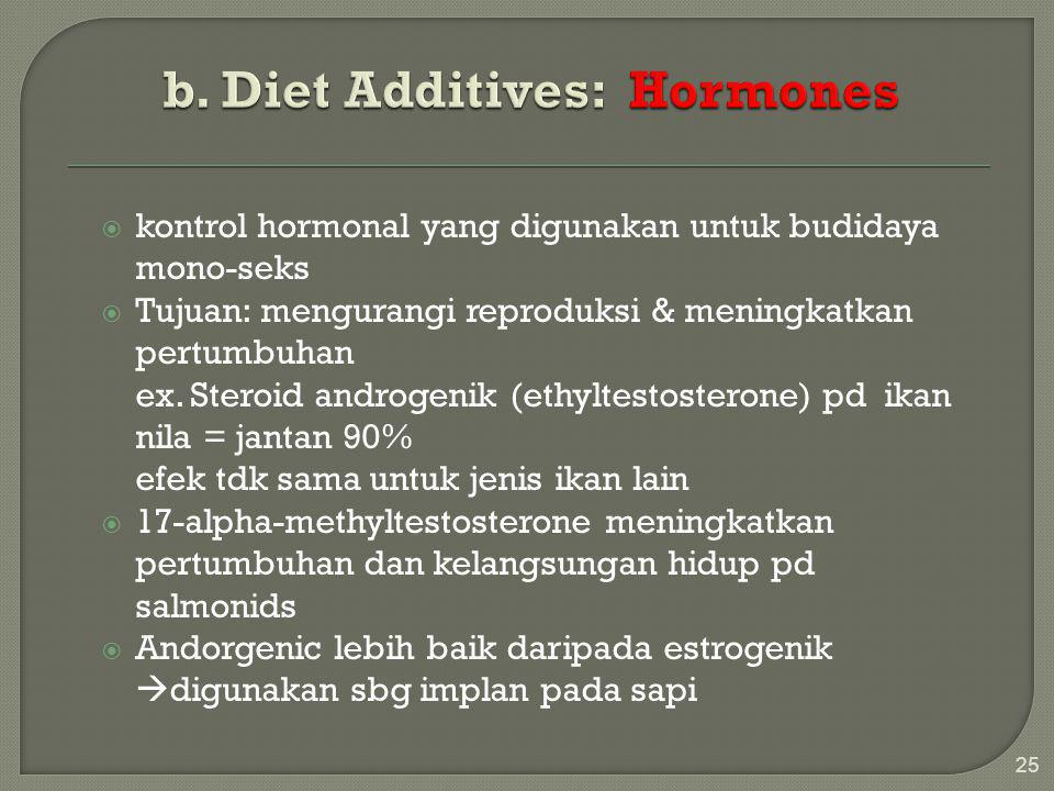 b. Diet Additives: Hormones
