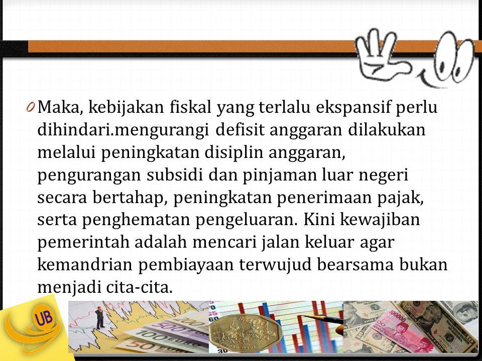 Maka, kebijakan fiskal yang terlalu ekspansif perlu dihindari