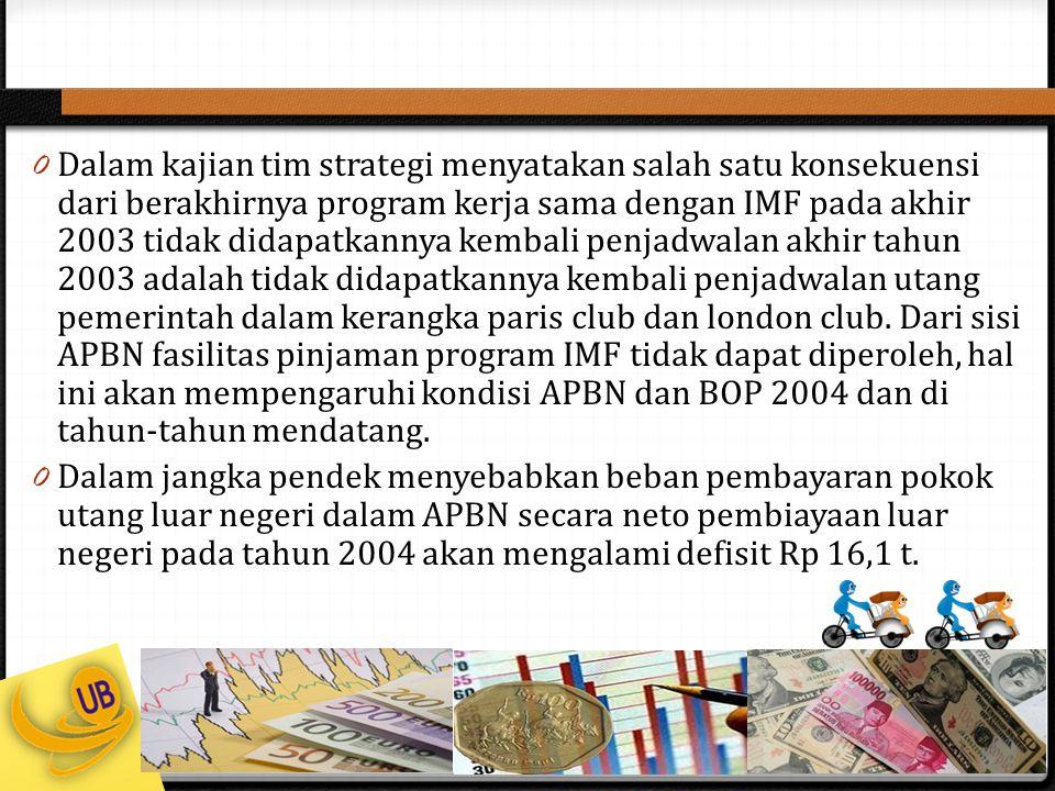 Dalam kajian tim strategi menyatakan salah satu konsekuensi dari berakhirnya program kerja sama dengan IMF pada akhir 2003 tidak didapatkannya kembali penjadwalan akhir tahun 2003 adalah tidak didapatkannya kembali penjadwalan utang pemerintah dalam kerangka paris club dan london club. Dari sisi APBN fasilitas pinjaman program IMF tidak dapat diperoleh, hal ini akan mempengaruhi kondisi APBN dan BOP 2004 dan di tahun-tahun mendatang.