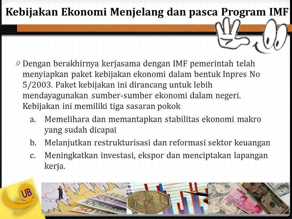 Kebijakan Ekonomi Menjelang dan pasca Program IMF