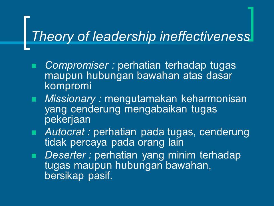 theories of leadership