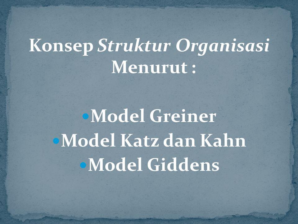 Konsep Struktur Organisasi Menurut :