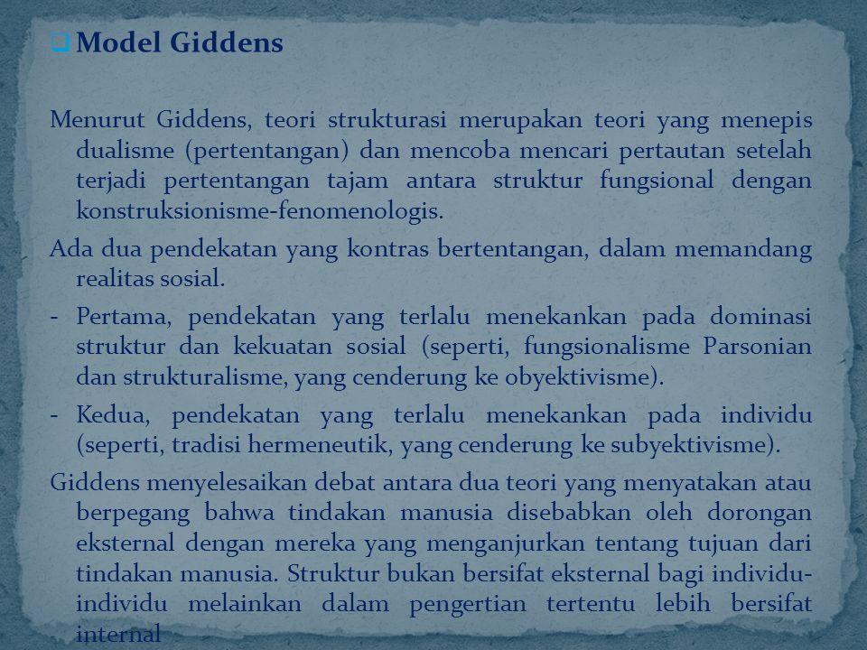 Model Giddens