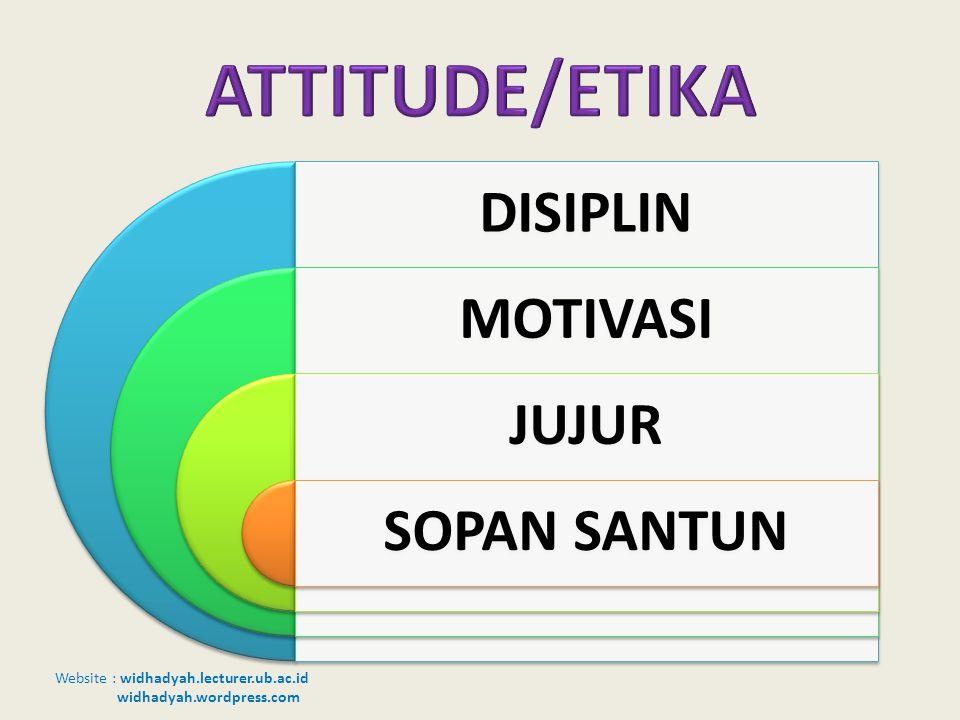 ATTITUDE/ETIKA DISIPLIN MOTIVASI JUJUR SOPAN SANTUN