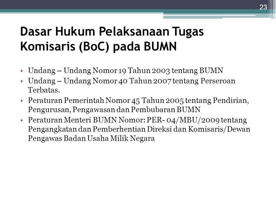 Dasar Hukum Pelaksanaan Tugas Komisaris (BoC) pada BUMN