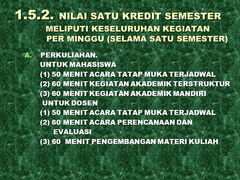 1.5.2. NILAI SATU KREDIT SEMESTER MELIPUTI KESELURUHAN KEGIATAN PER MINGGU (SELAMA SATU SEMESTER)