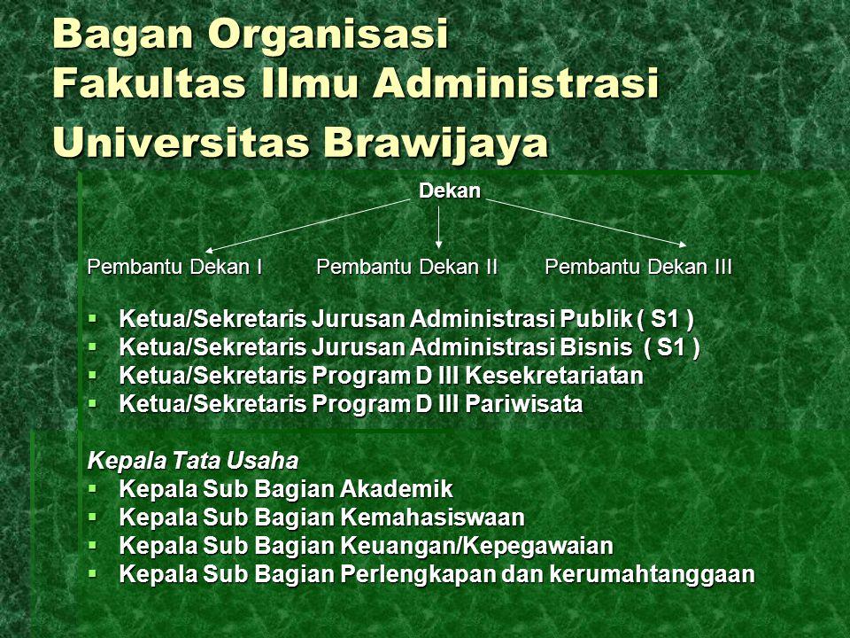 Bagan Organisasi Fakultas Ilmu Administrasi Universitas Brawijaya