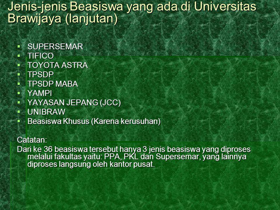 Jenis-jenis Beasiswa yang ada di Universitas Brawijaya (lanjutan)