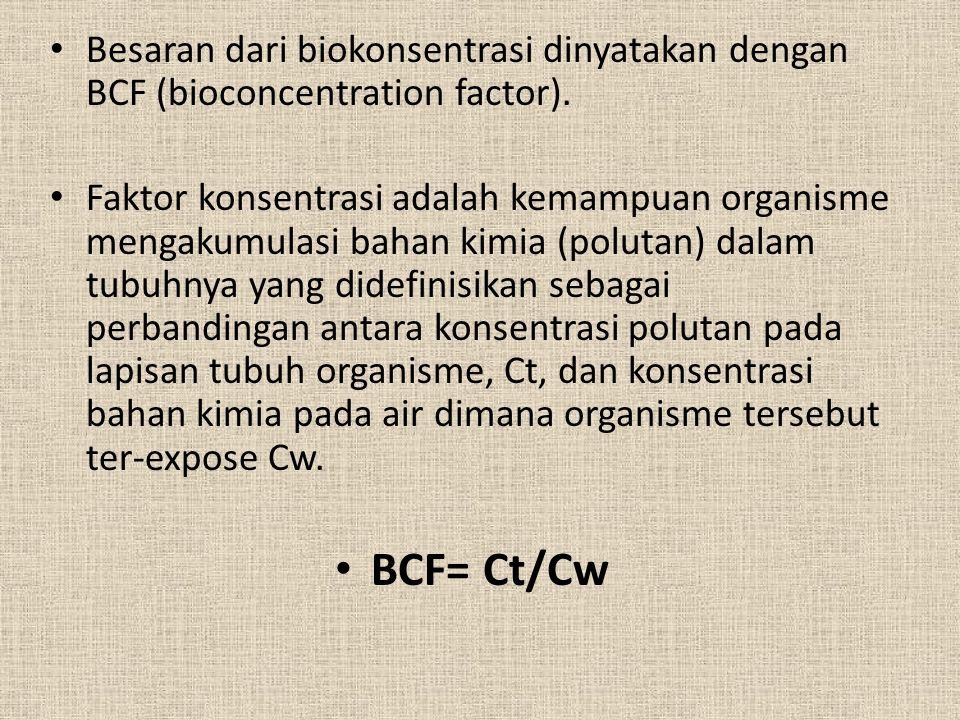 Besaran dari biokonsentrasi dinyatakan dengan BCF (bioconcentration factor).