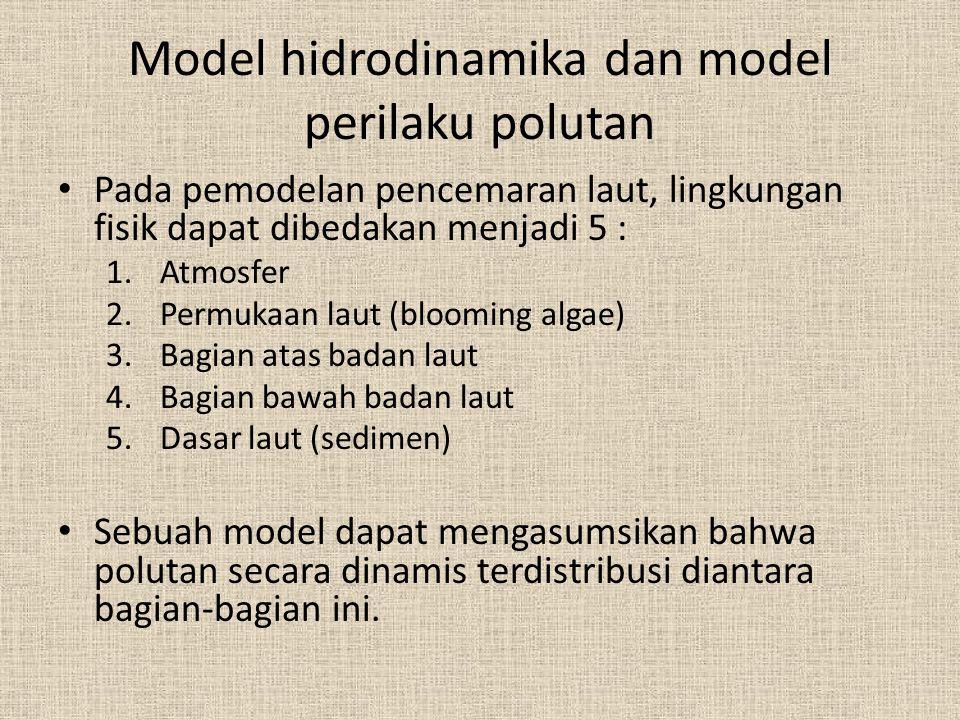 Model hidrodinamika dan model perilaku polutan