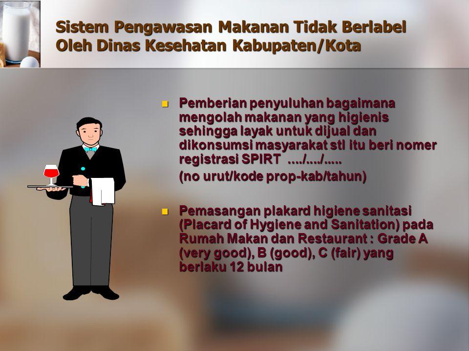 Sistem Pengawasan Makanan Tidak Berlabel Oleh Dinas Kesehatan Kabupaten/Kota