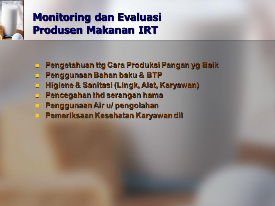 Monitoring dan Evaluasi Produsen Makanan IRT