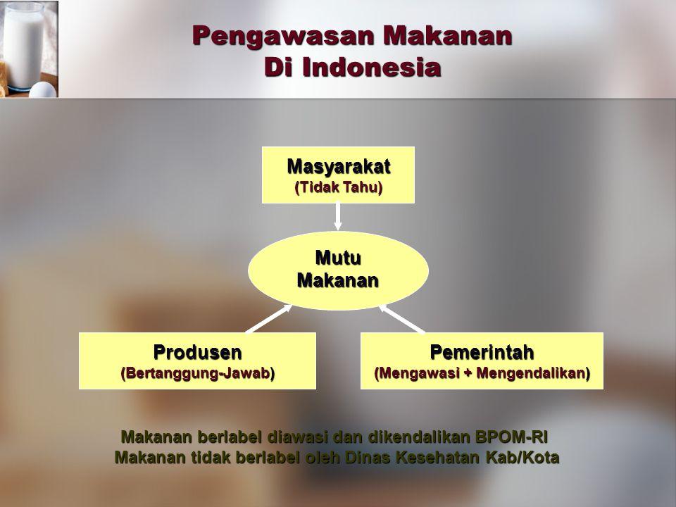 Pengawasan Makanan Di Indonesia