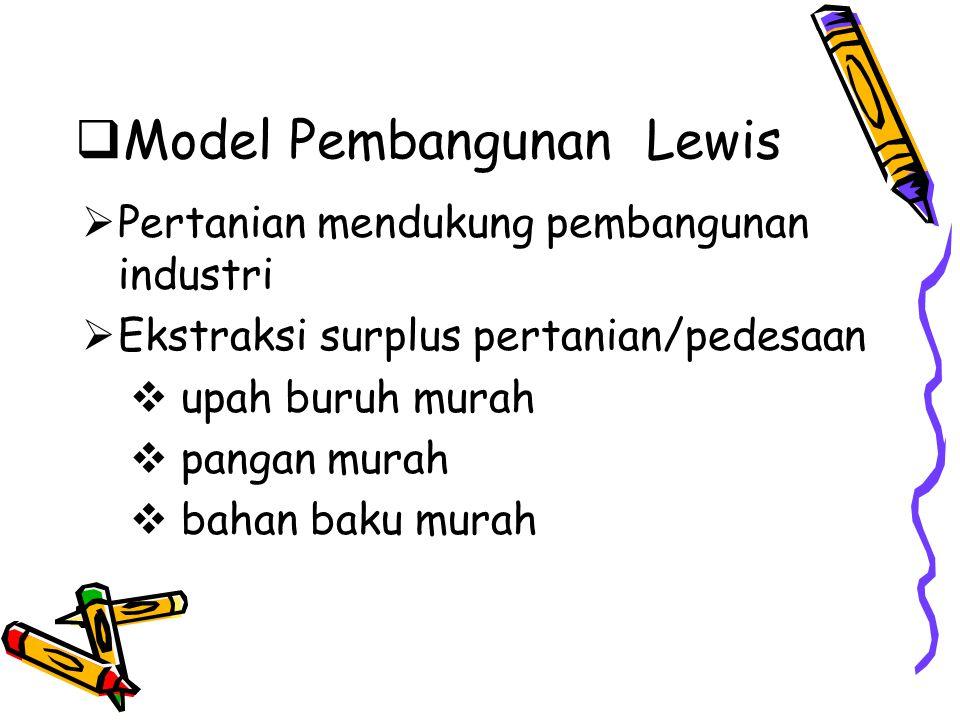 Model Pembangunan Lewis