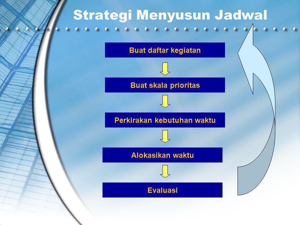 Strategi Menyusun Jadwal